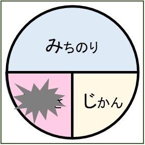 f:id:takehikom:20150805060301j:image