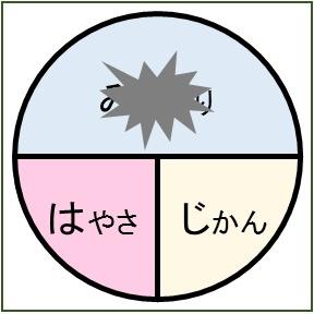 f:id:takehikom:20150805060302j:image