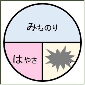 f:id:takehikom:20150805060303j:image