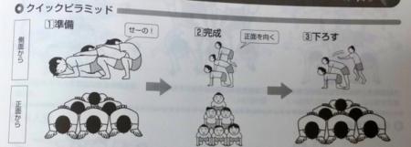 組体操の技「クイックピラミッド」について - わさっきhb