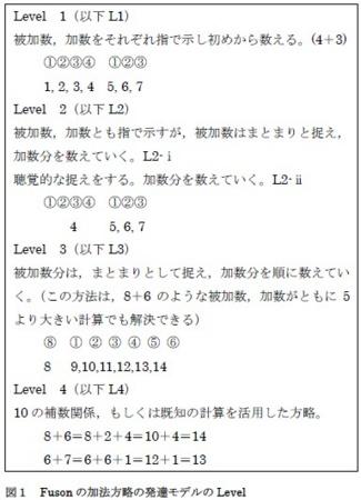 f:id:takehikom:20161117051602j:image