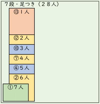 f:id:takehikom:20190602203941p:plain