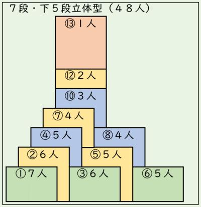 f:id:takehikom:20190602203948p:plain