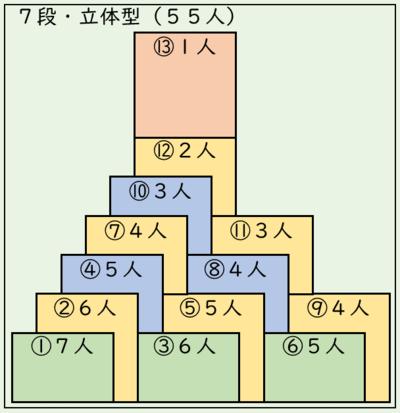 f:id:takehikom:20190602203950p:plain