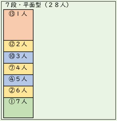 f:id:takehikom:20190602204015p:plain