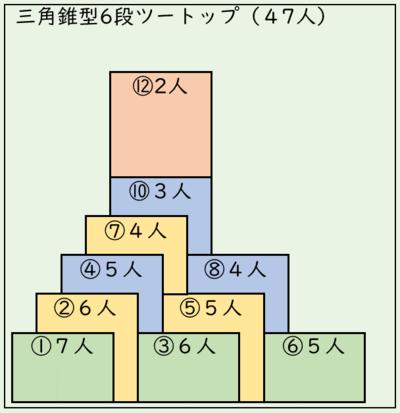 f:id:takehikom:20190611060624p:plain