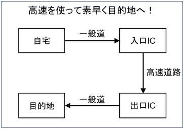 f:id:takehikom:20190714065145j:plain