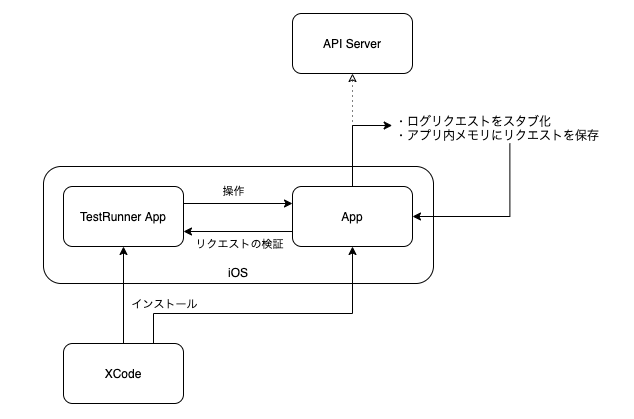 f:id:takehilo:20210520113120p:plain