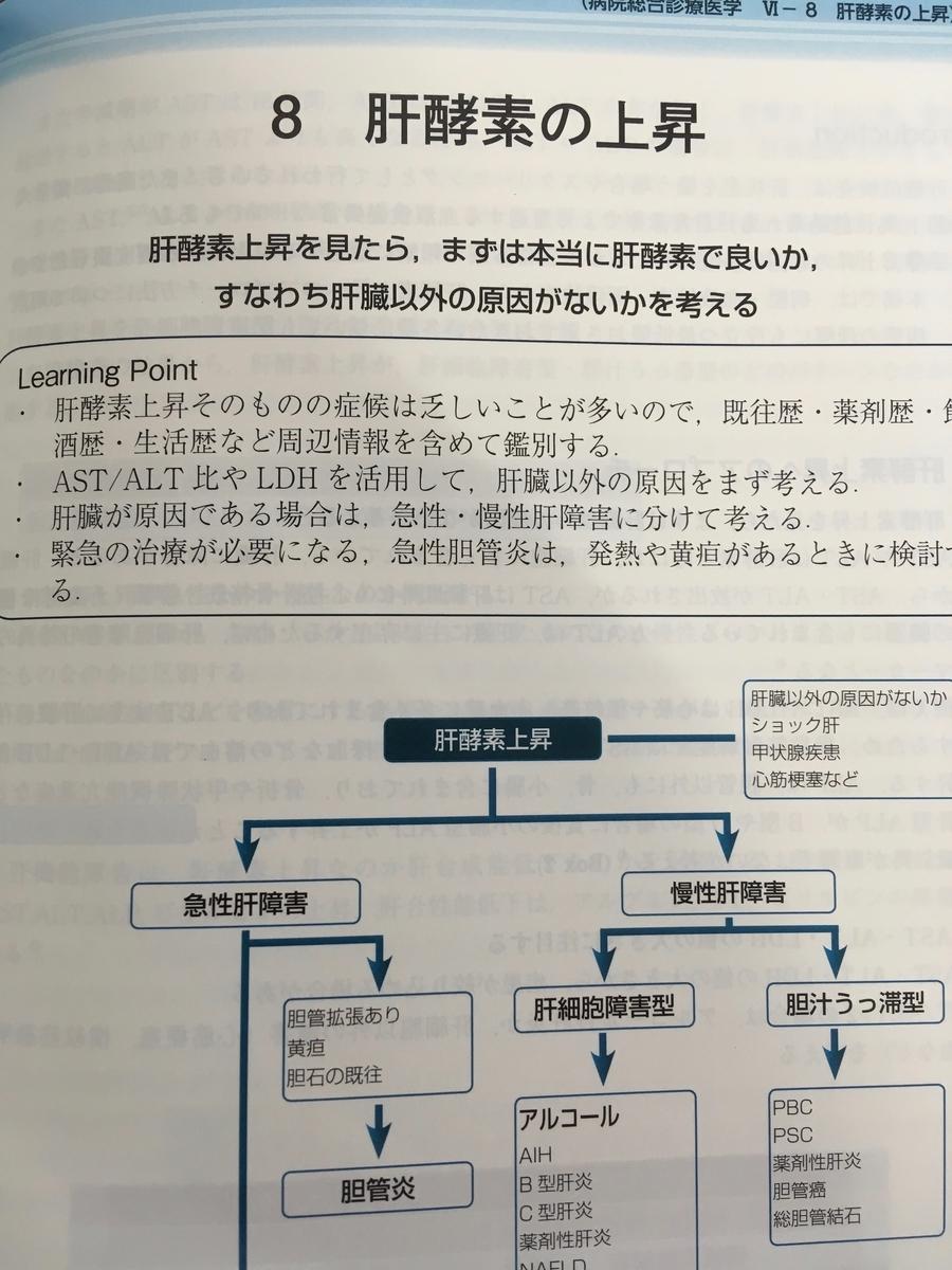 f:id:takehiro0405:20190424140302j:plain