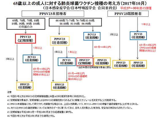 f:id:takehiro0405:20190720144422j:plain