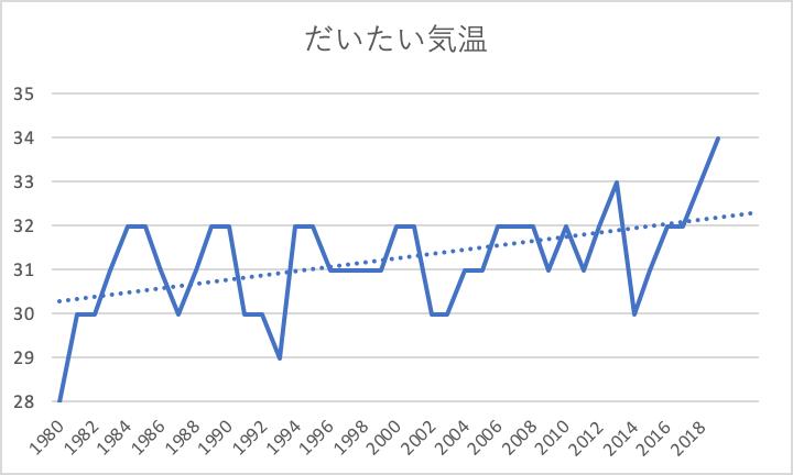 f:id:takehiro0405:20190817114136p:plain