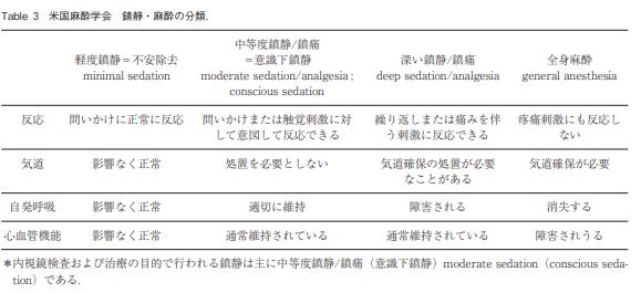 f:id:takehiro0405:20191124194207p:plain