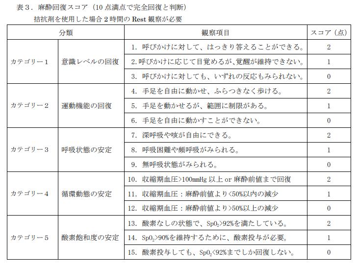 f:id:takehiro0405:20191125134334p:plain