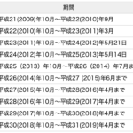 f:id:takehiro0405:20191204155726p:plain