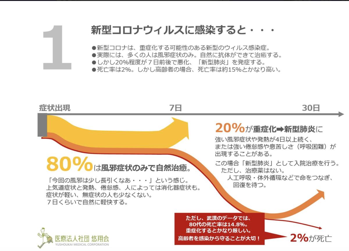 f:id:takehiro0405:20200324165927p:plain