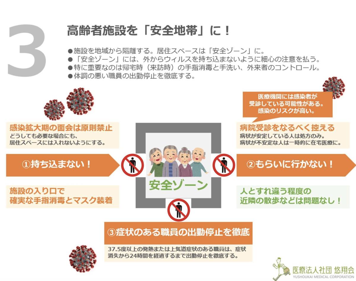 f:id:takehiro0405:20200324165942p:plain