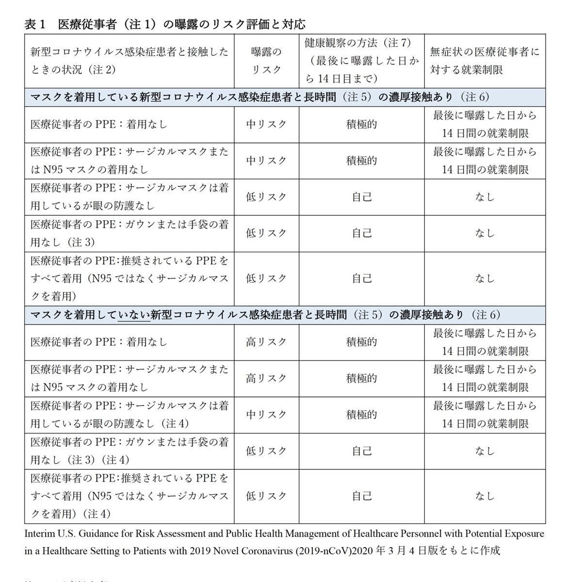 f:id:takehiro0405:20200416214955j:plain