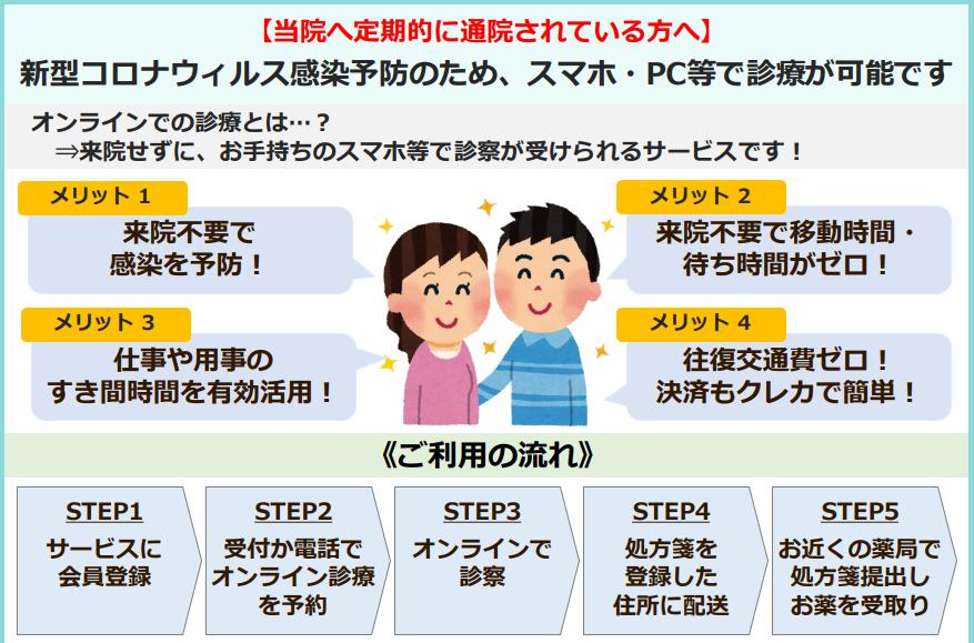 f:id:takehiro0405:20200427174234p:plain