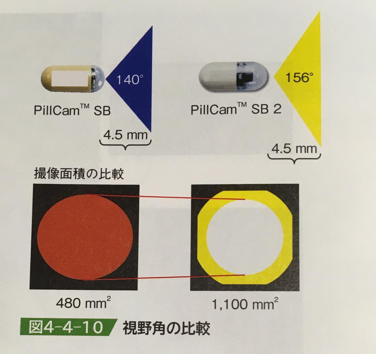 f:id:takehiro0405:20200523224035j:plain