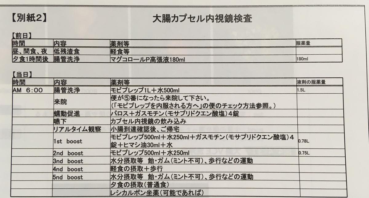 f:id:takehiro0405:20200523225931j:plain
