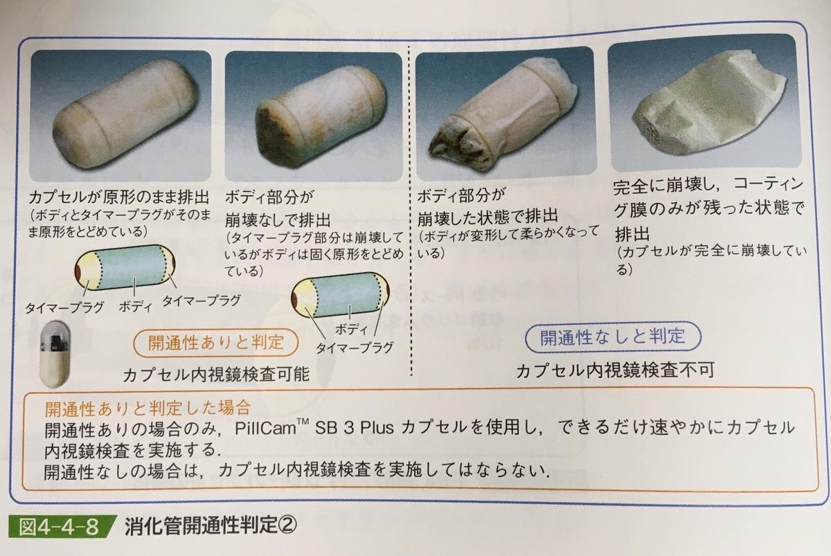 f:id:takehiro0405:20200523225938j:plain
