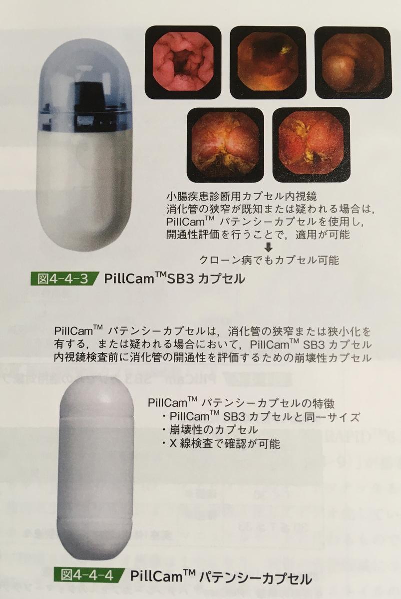 f:id:takehiro0405:20200523225946j:plain