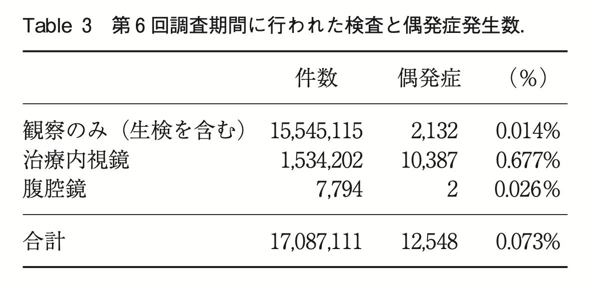 f:id:takehiro0405:20200530204846p:plain