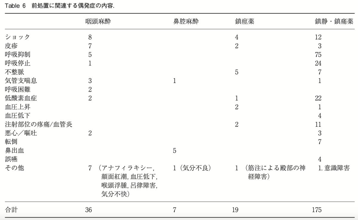 f:id:takehiro0405:20200530204927p:plain