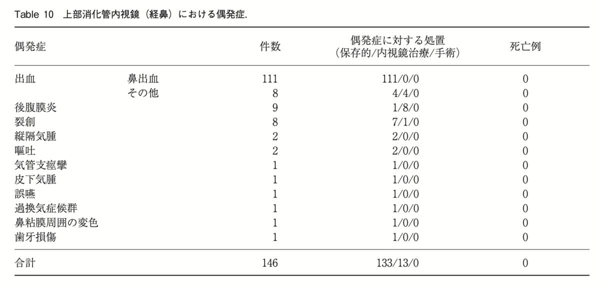 f:id:takehiro0405:20200530205019p:plain