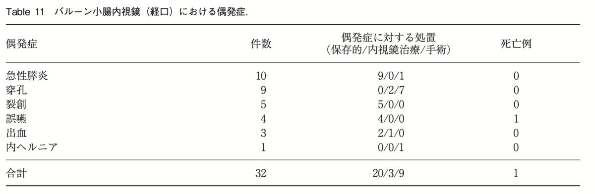 f:id:takehiro0405:20200530205033p:plain