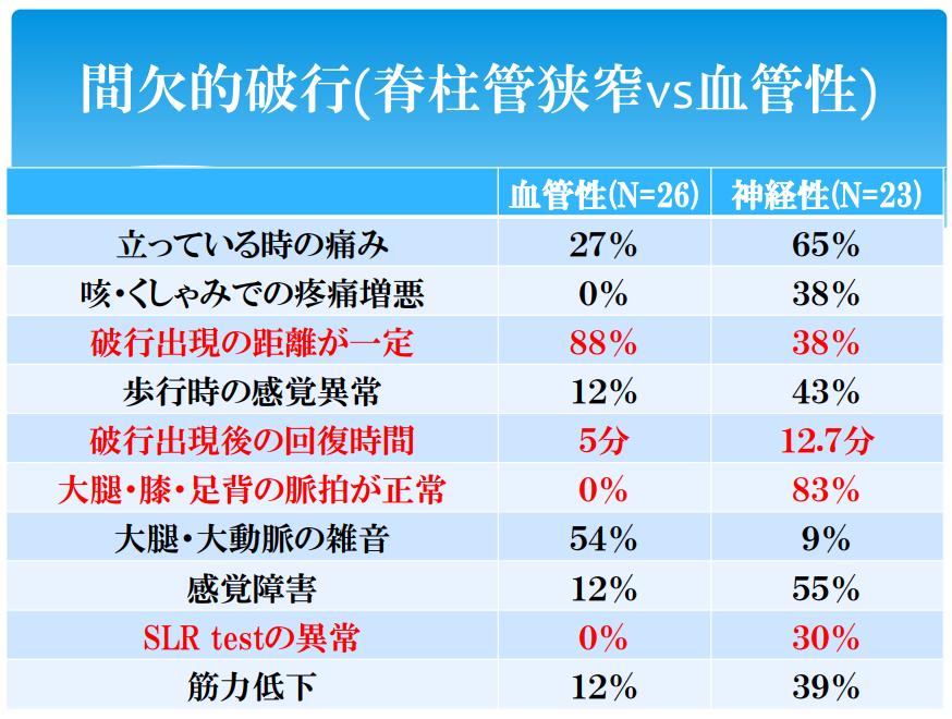 f:id:takehiro0405:20200831174127p:plain