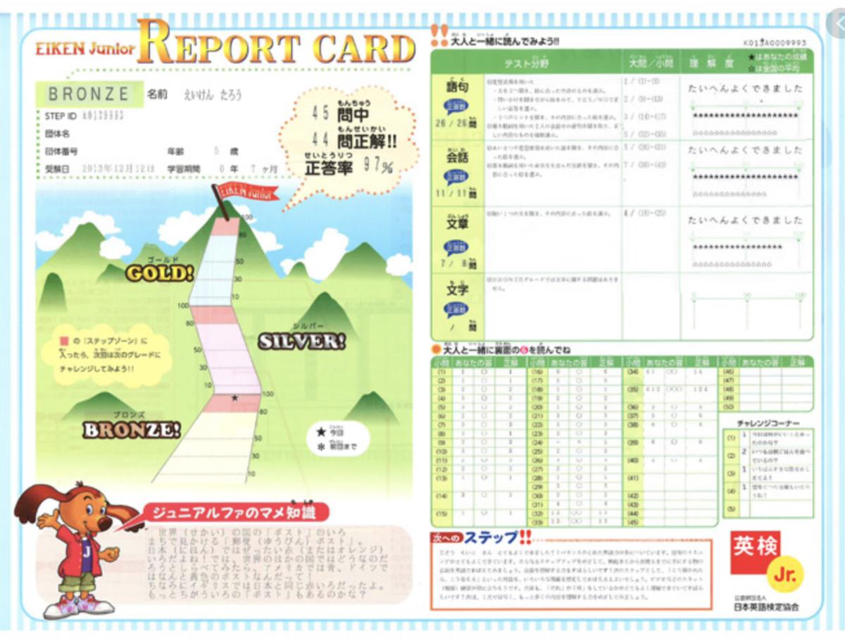 f:id:takehiro0405:20201229104055p:plain