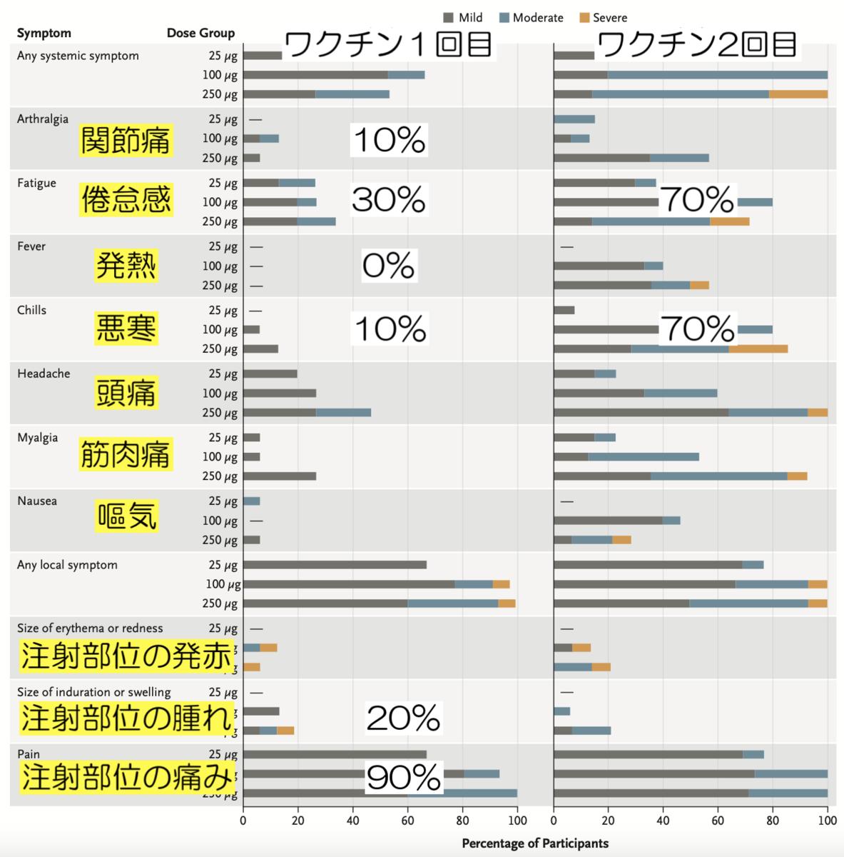 f:id:takehiro0405:20210203223639p:plain