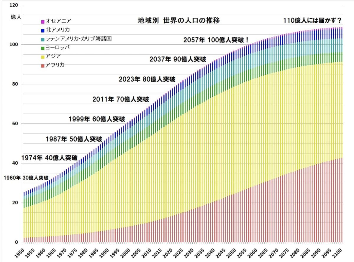 f:id:takehiro0405:20210209225726p:plain