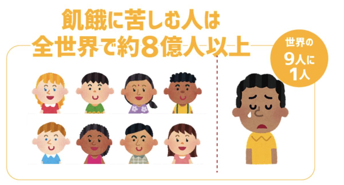 f:id:takehiro0405:20210209231405p:plain