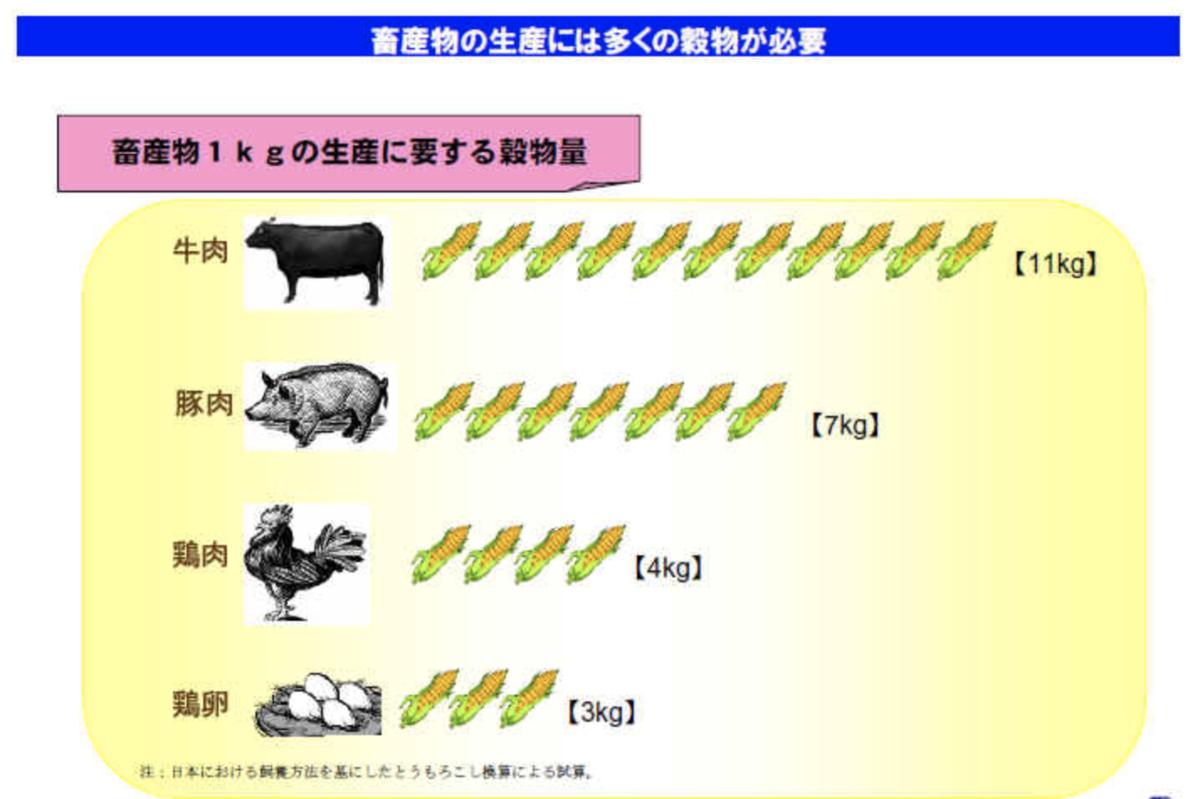 f:id:takehiro0405:20210209233439p:plain