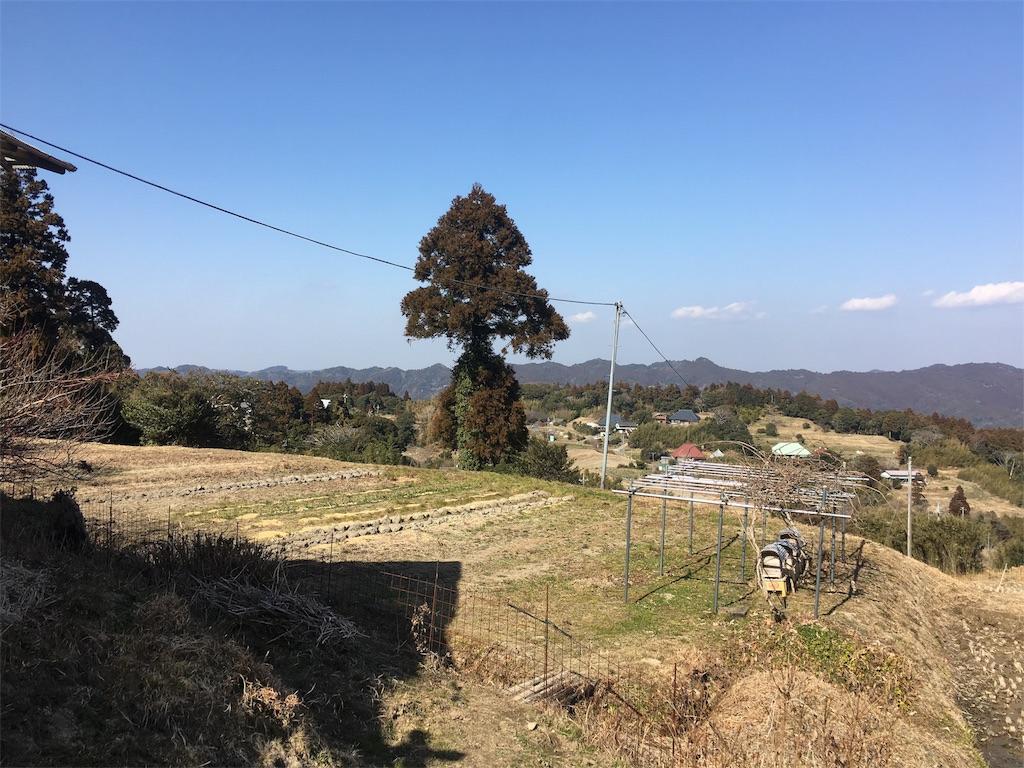 f:id:takehirosudo:20180215200345j:image