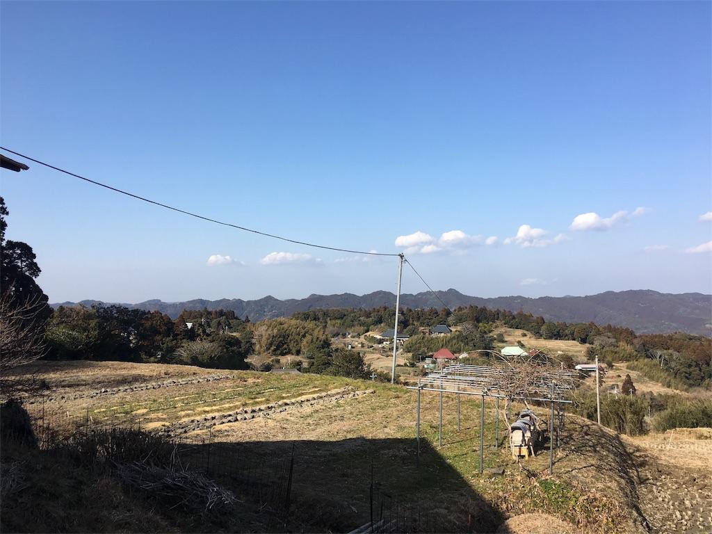 f:id:takehirosudo:20180215200420j:image