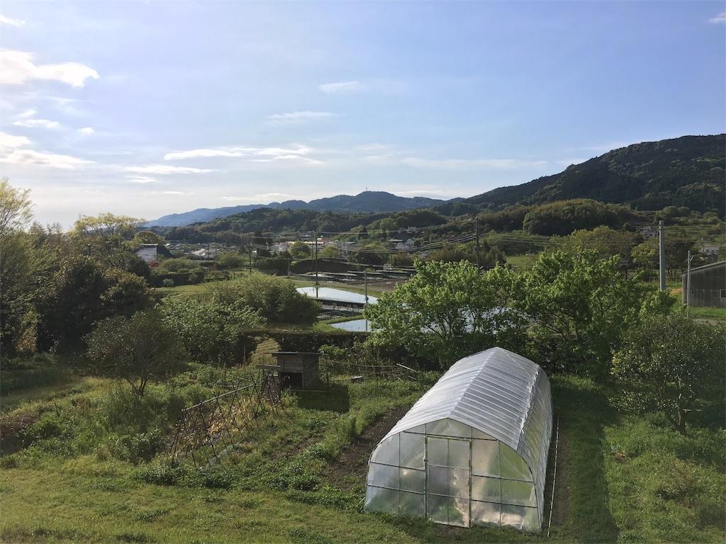 f:id:takehirosudo:20180419231049j:image