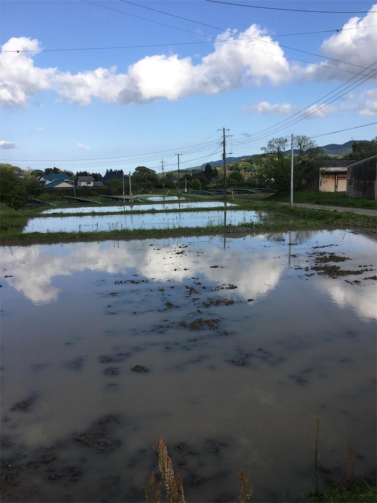 f:id:takehirosudo:20180419231101j:image