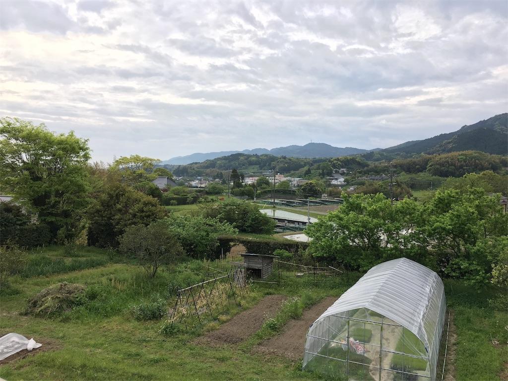 f:id:takehirosudo:20180424231520j:image