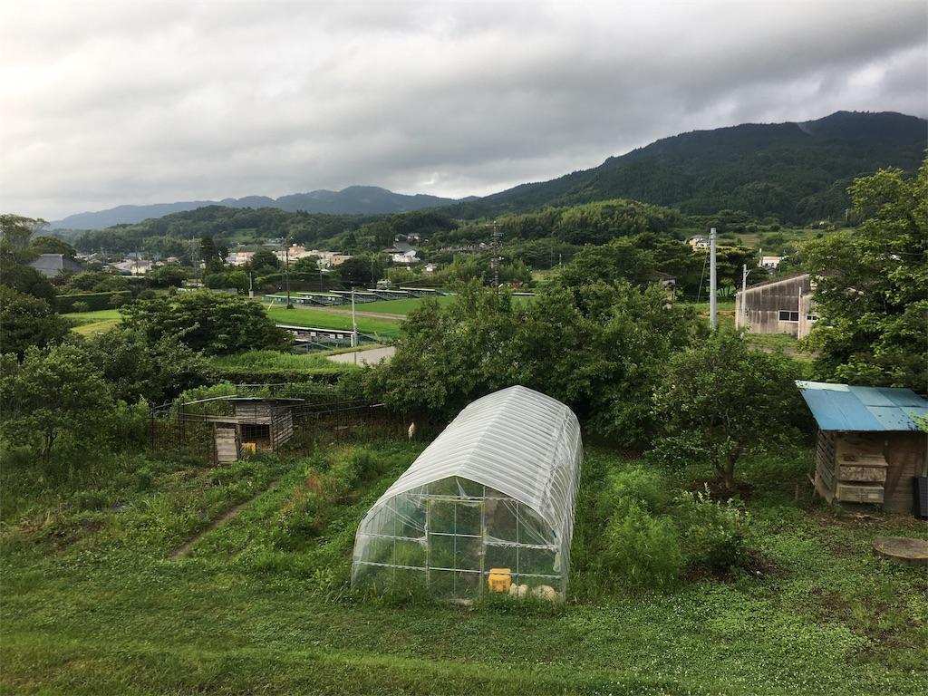 f:id:takehirosudo:20180619231519j:image