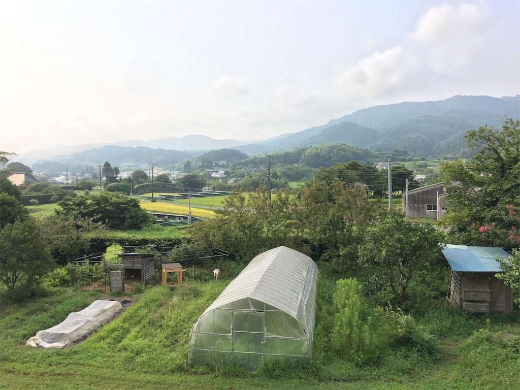 f:id:takehirosudo:20180804230220j:image