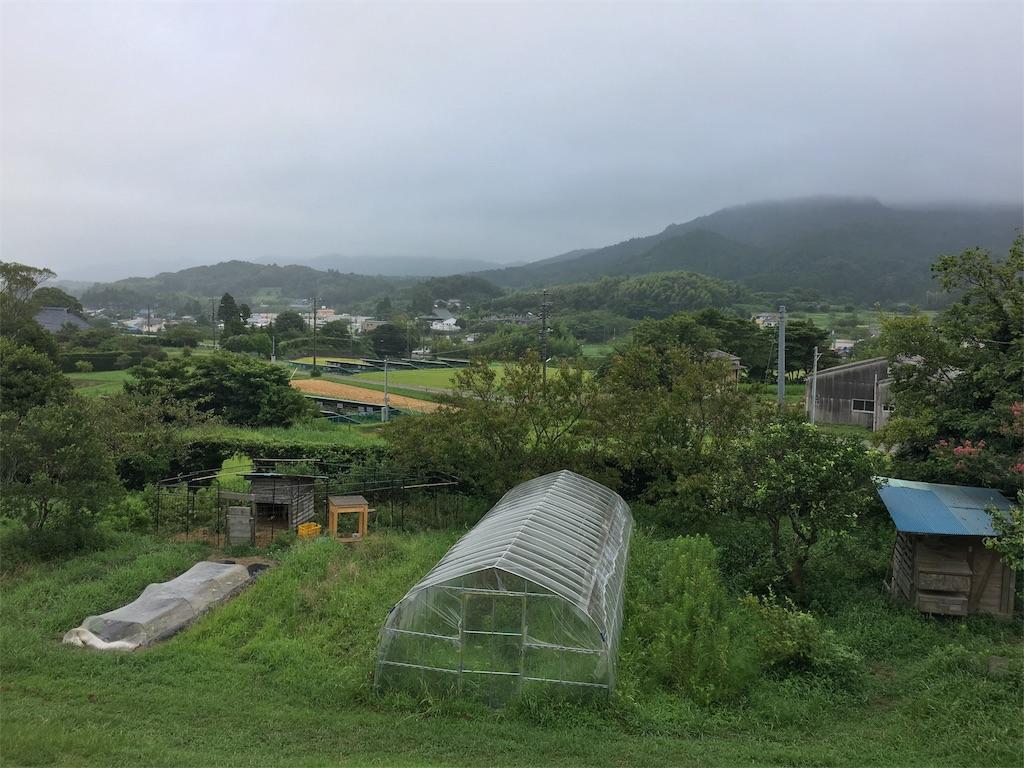 f:id:takehirosudo:20180807220327j:image