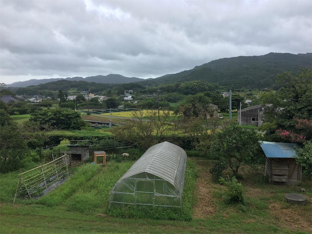 f:id:takehirosudo:20180824202452j:image