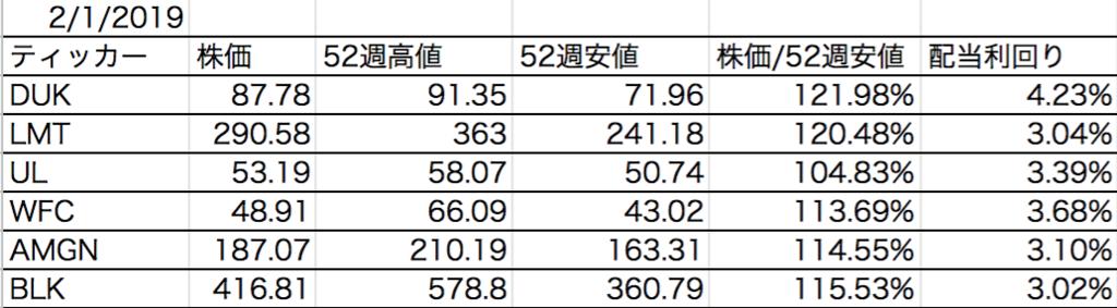 f:id:takehito3:20190202123812p:plain