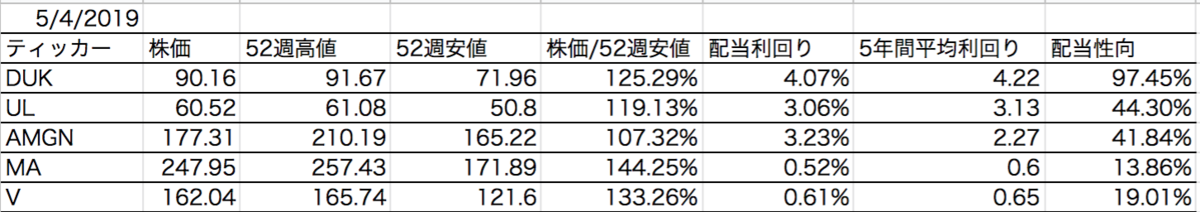 f:id:takehito3:20190504210330p:plain