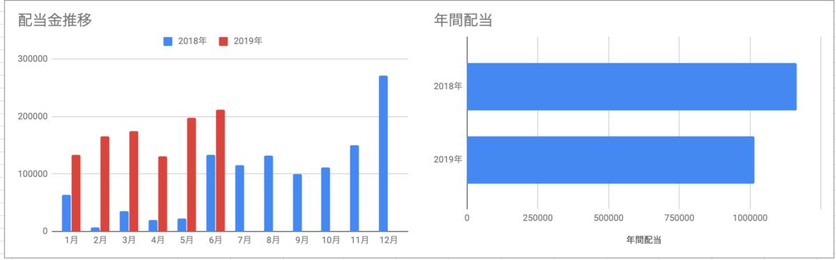 f:id:takehito3:20190629202749p:plain