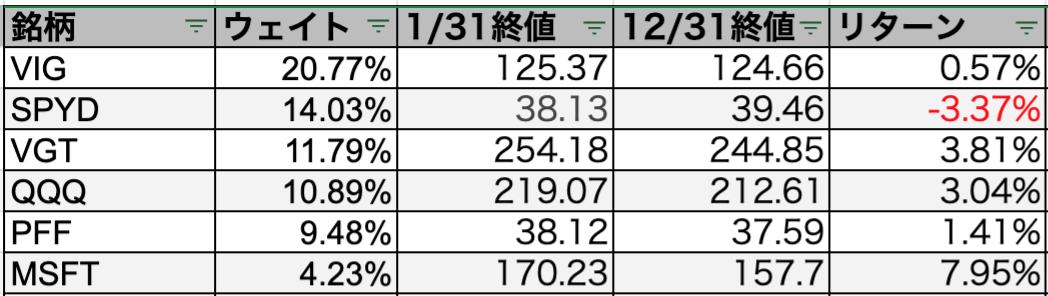f:id:takehito3:20200201190953p:plain