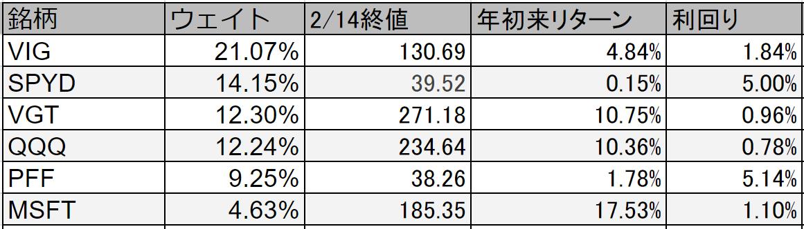 f:id:takehito3:20200215163204p:plain